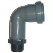 PVC szivattyú csatlakozások fúrt kutakhoz és szivattyúk csatlakoztatás